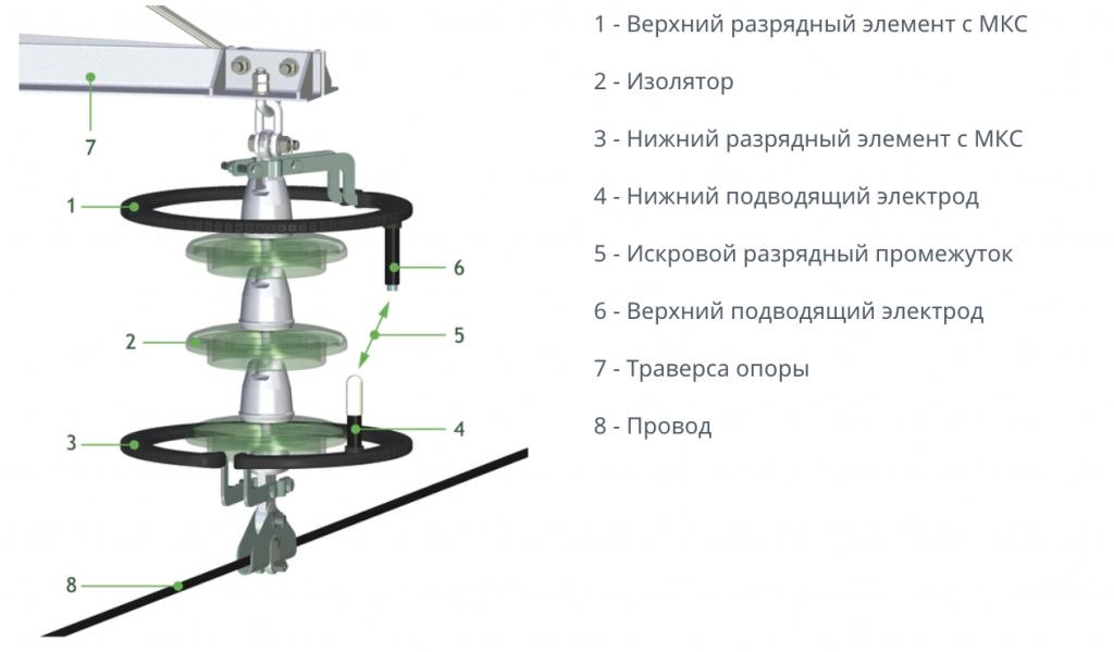 РМКЭ-35 с цифрами-01.png